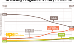 Wirel_ReligiousDiversity