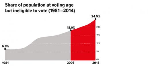 Wien_electorate-ONLINE_09OCT_chart1