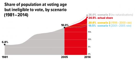 Wien_electorate-ONLINE_09OCT_chart7